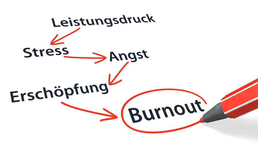 Stift- & Schriftserie: Burnout